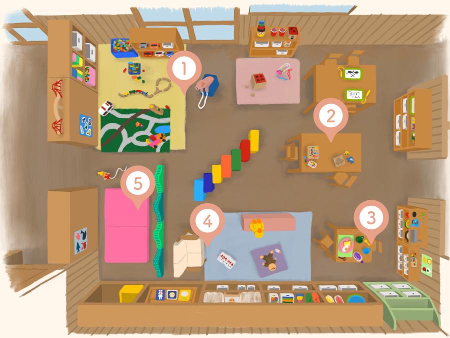 1歳児の保育室