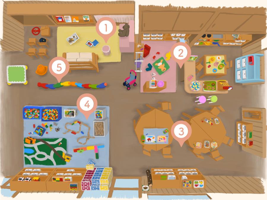 2歳児の保育室
